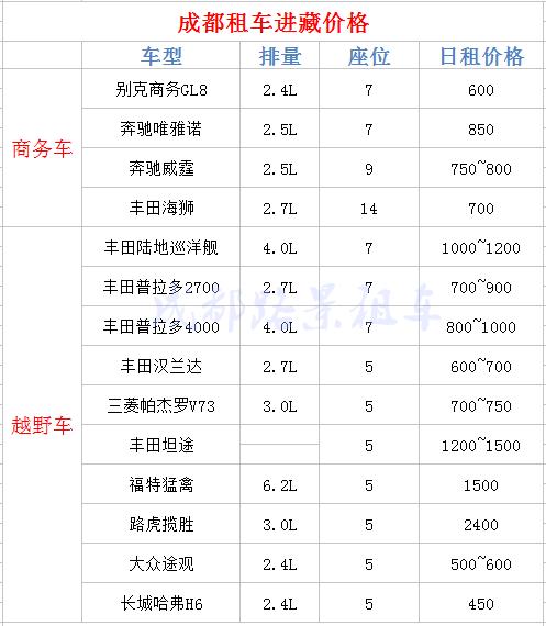 西藏租车价格表