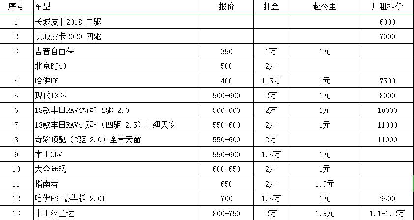 成都路景租車公司租車價格表 成都路景租車公司租車價格表